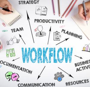 補助金 生産性向上 KPI ワークフロー_820x787